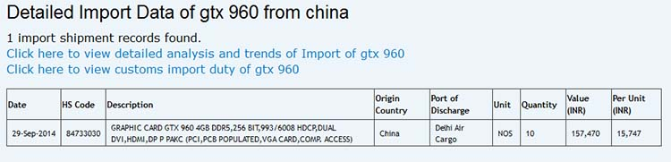 GTX 960 import China