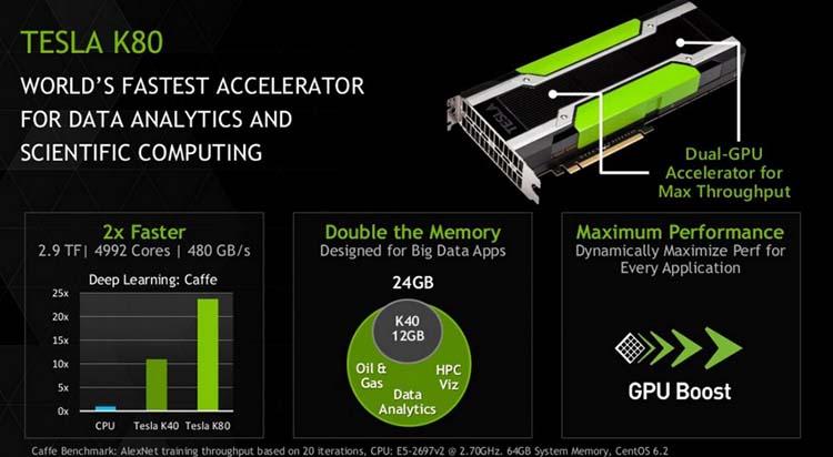 NVIDIA-Tesla-K80-Slide_2-850x467