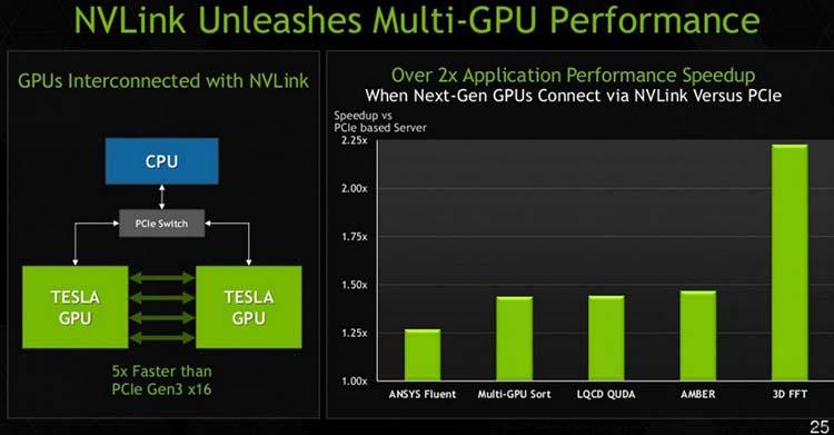 NVIDIA-Tesla-K80-Slide_6-850x443