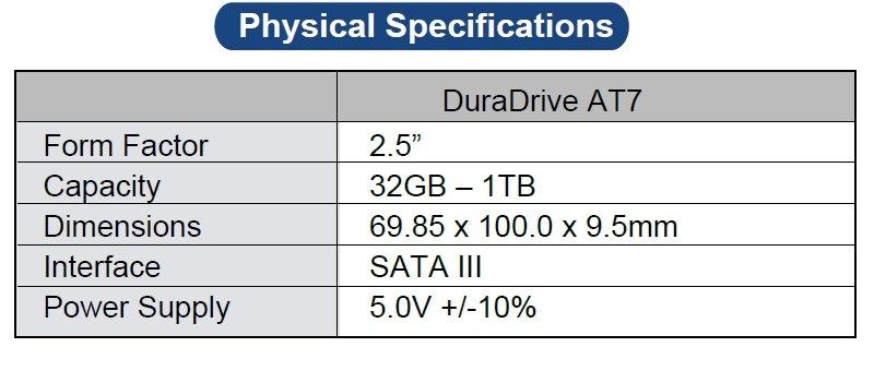 Super Talent DuraDrive AT7 caracté