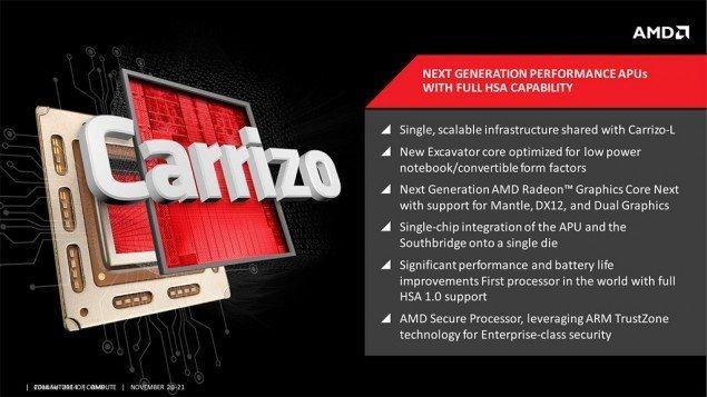 AMD-Carrizo-APU-Slide-635x357