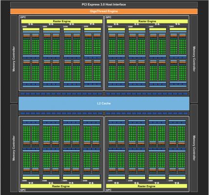GPU GM204 GTX 980