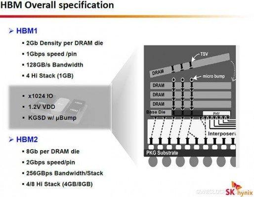 HBM memory spec
