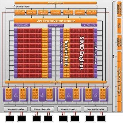 HD 5870 GPU