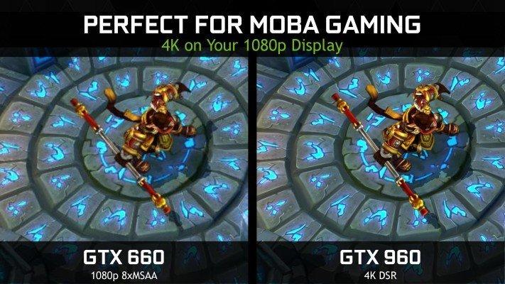 Nvidia 4K DSR