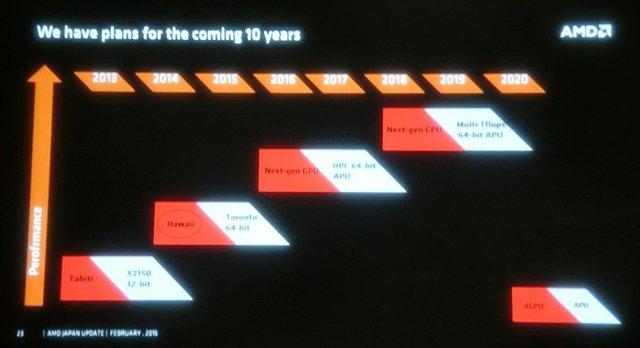 AMD Slide Zen 1