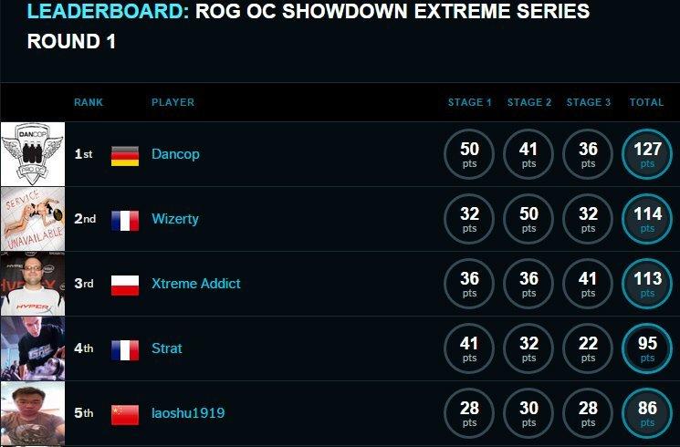 ROG_OC_Showdown_fianl