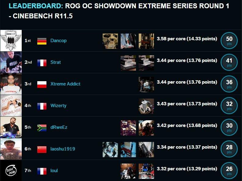 ROG_OC_Showdown_st1