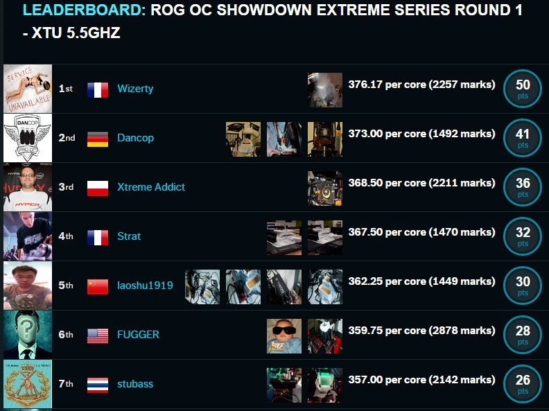 ROG_OC_Showdown_st2