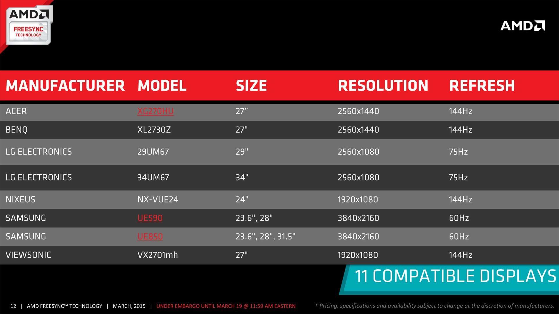 freesync r volution ou d ception overclocking made in france. Black Bedroom Furniture Sets. Home Design Ideas