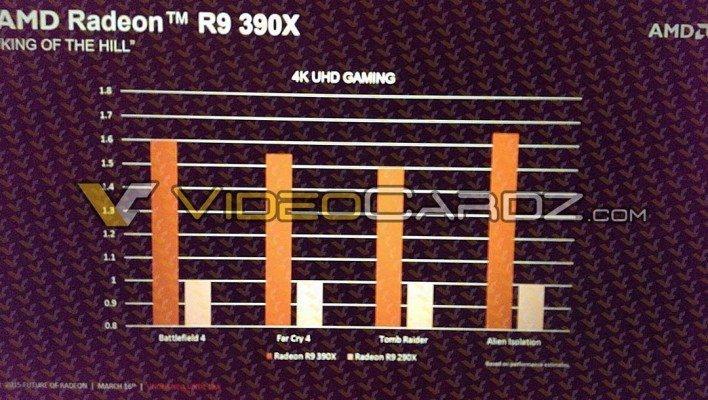 amd r9 390x bench 4k