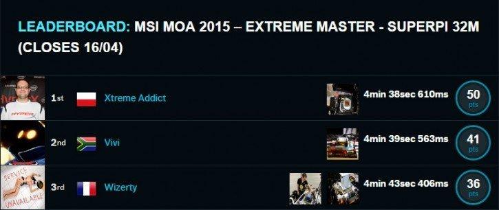 moa-2015_results_02_spi32M
