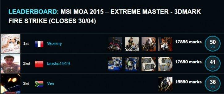 moa-2015_results_04_fire_strike