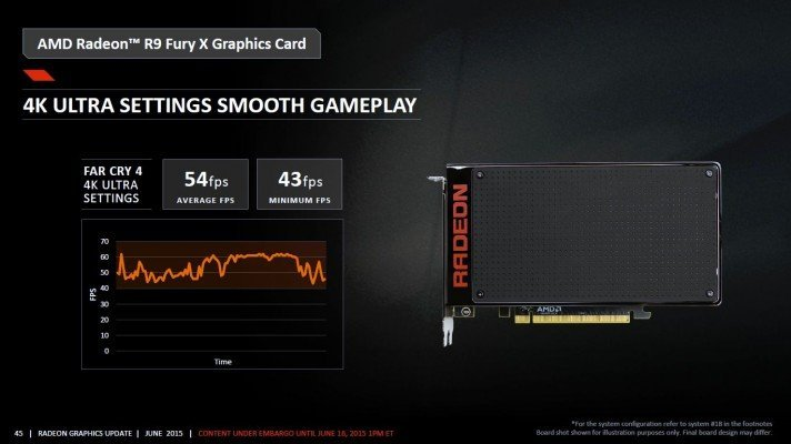 AMD-Radeon-R9-Fury-X-7
