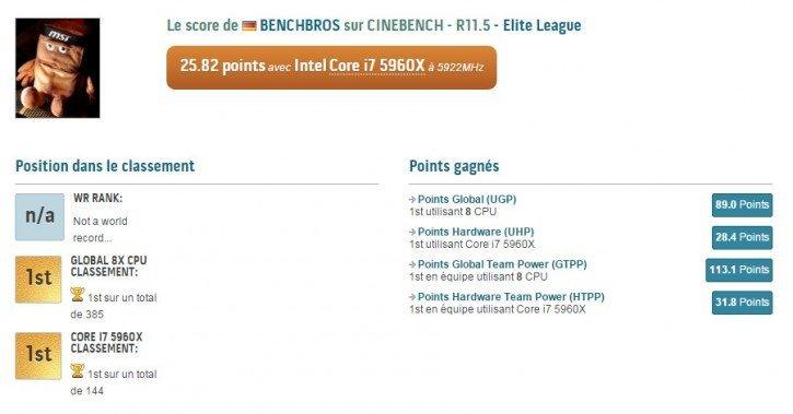 benchbros_cinebench_11.5_25.82