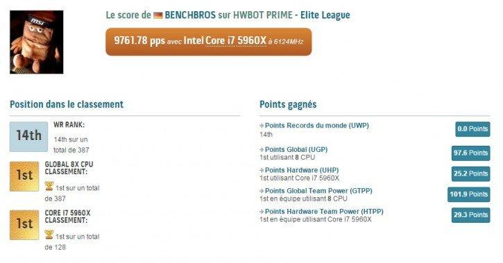 benchbros_hwbot_prime_9761.78