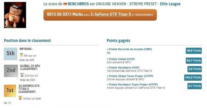 benchbros_unigine_xtreme_8813.06
