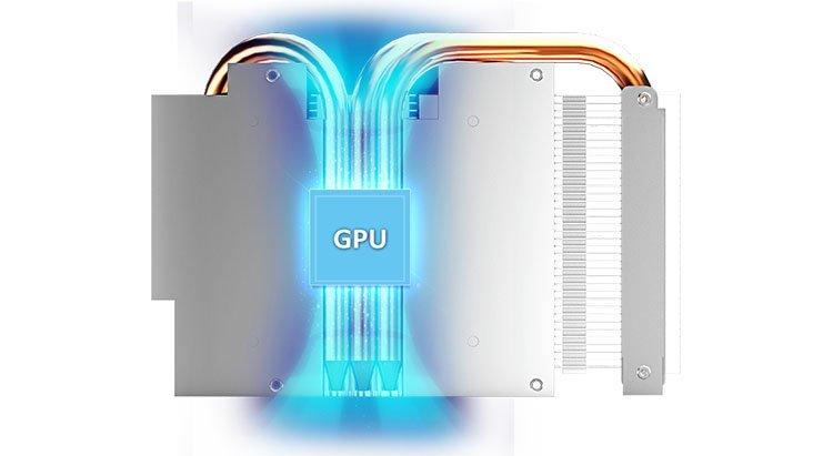 Gigabyte GTX 970 Twin Turbo dissipateur