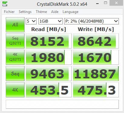 CrystalDiskMark RAMDisk DDR3 1600 CL9
