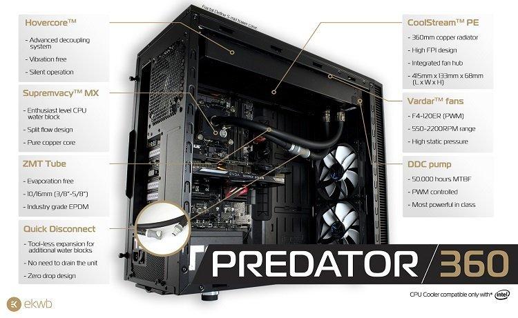 EK-XLC Predator 360 2