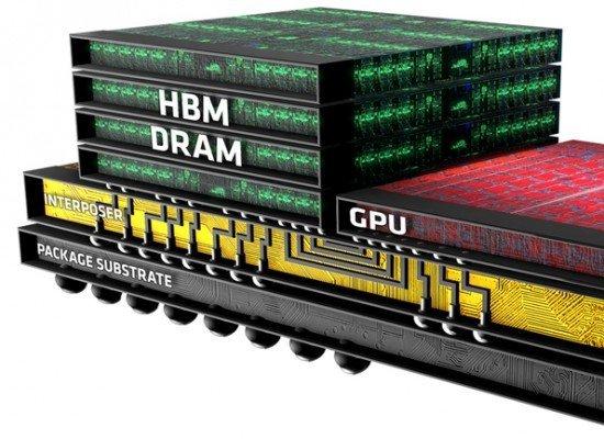 HBM-stack