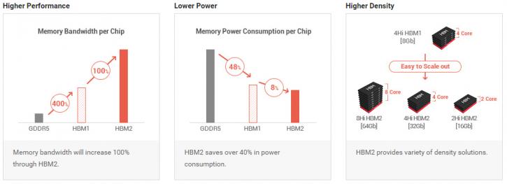 HBM2-vs-HBM1