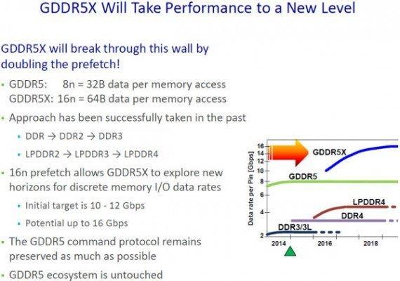 GDDR5-specifications-2