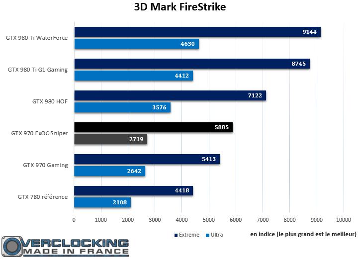 GTX 970 ExOC Sniper 3D Mark FireStrike