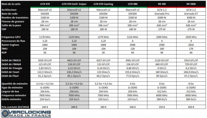 Versus GTX 970 Black ExOC Sniper