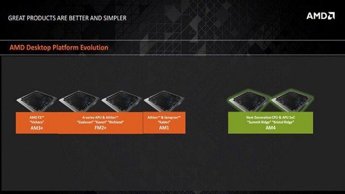 AMD ZEN plateforme AM4