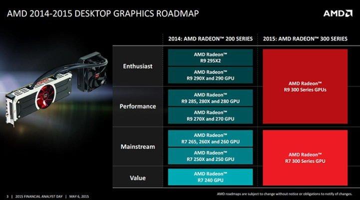 AMD Roadmap 2015