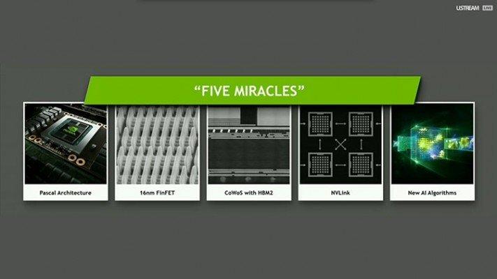 Les cinq miracles de nVidia