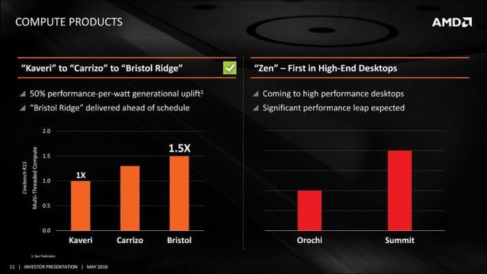 Orochi vs Summit Ridge