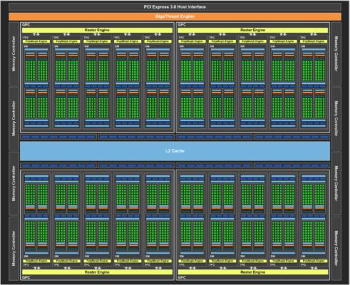 GP104 GPU diagramme