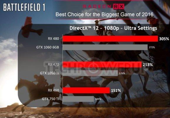 AMD RX470 vs GTX 1050 2