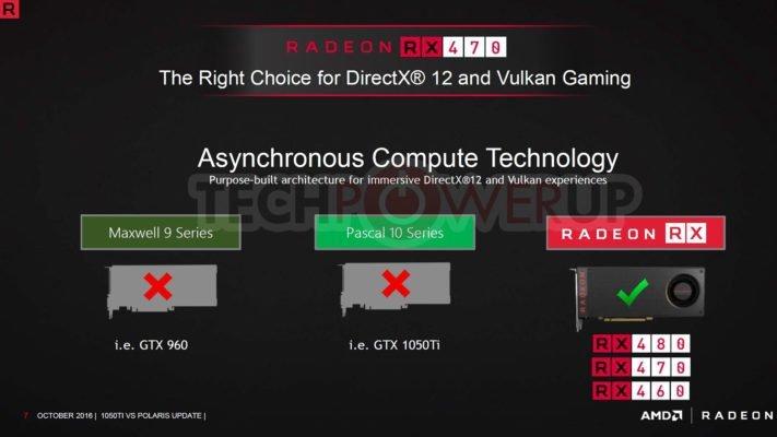 AMD RX470 vs GTX 1050 5