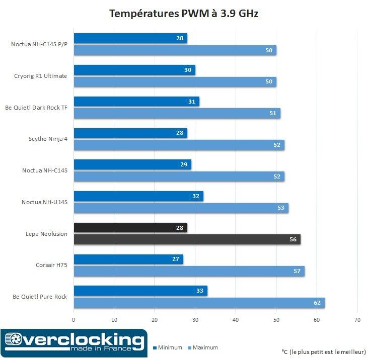 Lepa Neollusion Core i7 4770K
