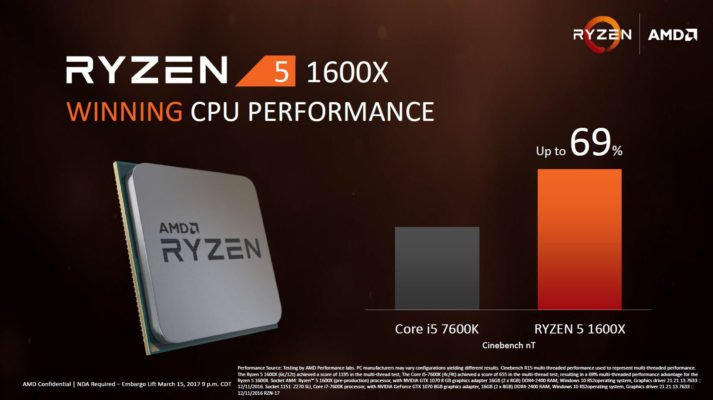 RyZen 5 Performances