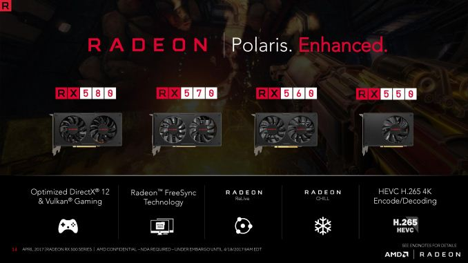 RADEON Software 17.4.3 support des AMD RX 500