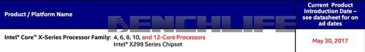 X299 CPU 12 cœurs
