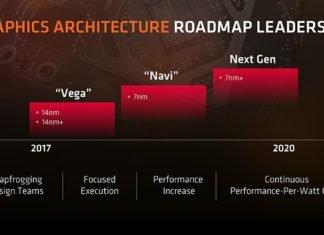 AMD Vega 2.0