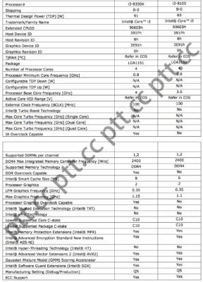 Intel Core i3 8350K - i3 8100 specs