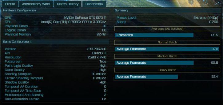 GTX 1070 Ti Ashes of the Singularity