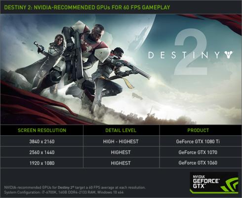 nVidia Destiny II recommandation