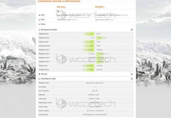 3DMark i7-8809G