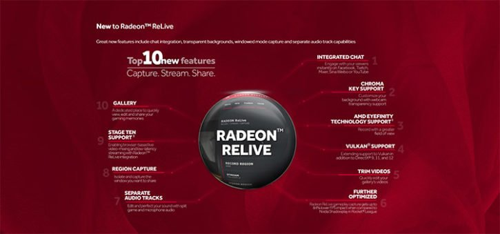 AMD RADEON Adrenalin Edition 17.12.1 ReLive