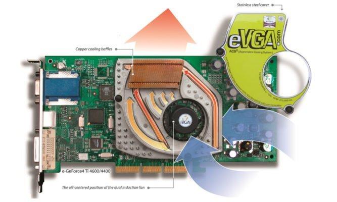 EVGA ACS et ACS2