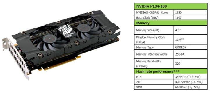 Inno3D P104-100 Mining GPU