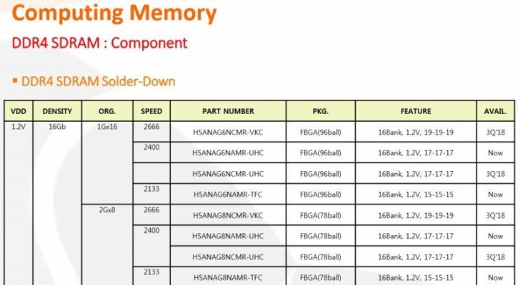 SK Hynix 16 Gb DRAM