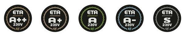 Certification ETA